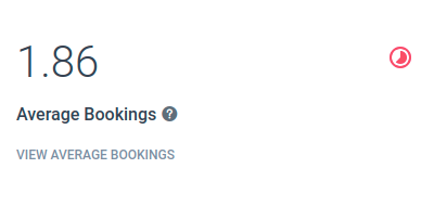 Amelia WordPress - Dashboard Average Bookings