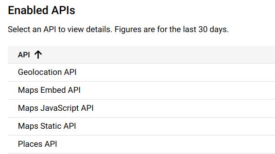 Google Map APIs